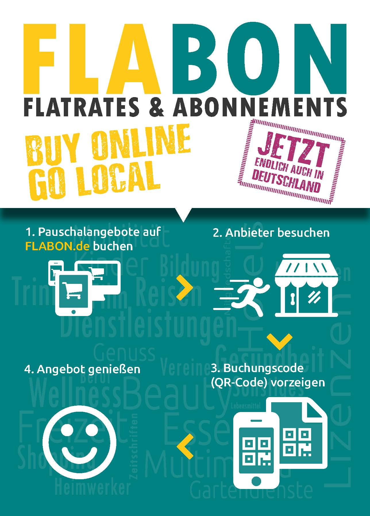 FLABON Flyer Kunden